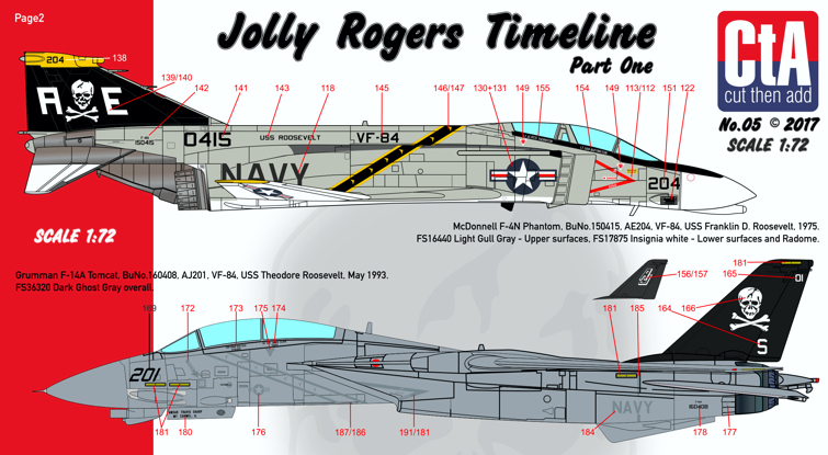 "CTA Models 1/72 ""Jolly Rogers Timeline. Part One"""
